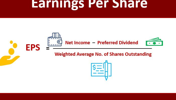 Earnings Per Share (EPS)